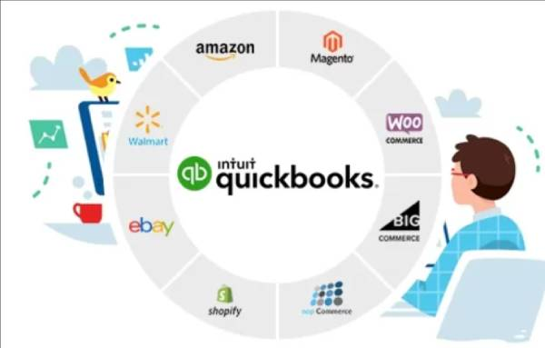 Woo Commerce QuickBooks Integration