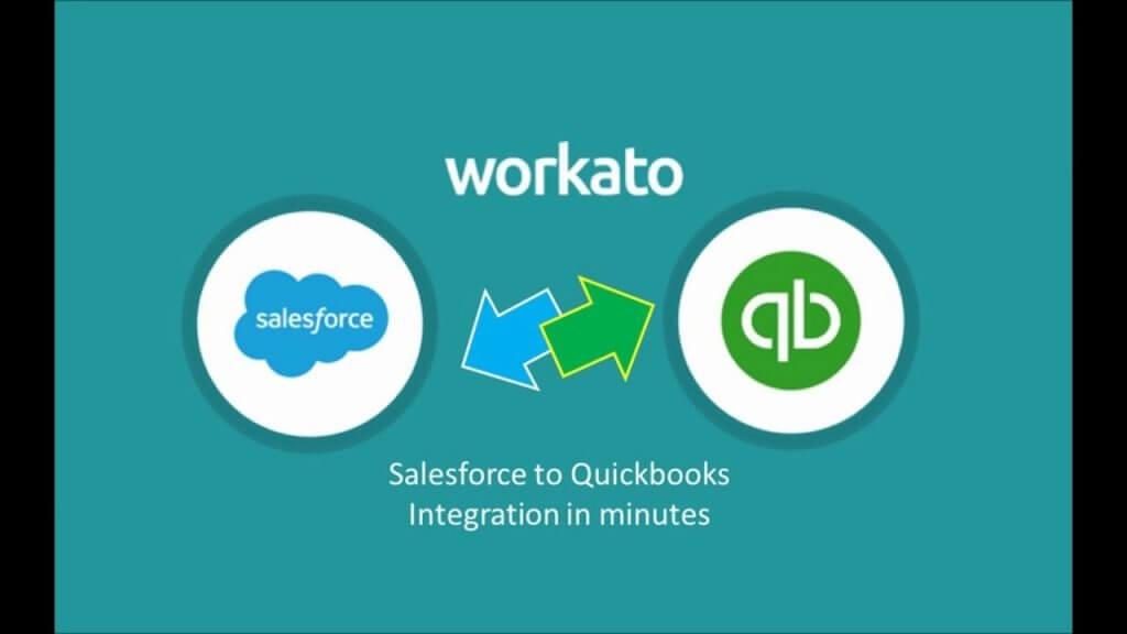 best integration app for QuickBooks and salesforce
