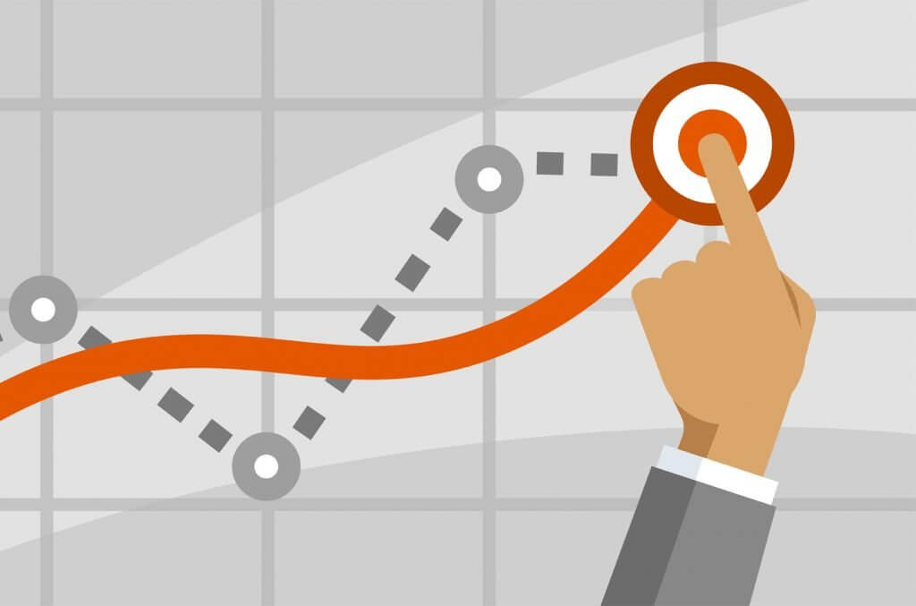 How Financial Forecasting helps your Business